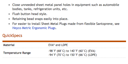 Heyco-R-_Sheet_Metal_Plugs_-_Flush_Head